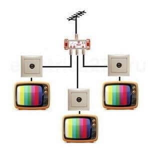 Розетка TV простая Valena Life (белая) 753051+754760
