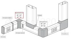 Внутренний угол 160x50 мм изменяемый 80°-120° Metra 638091