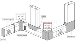 Внешний угол 160x50 мм изменяемый 60°-120° Metra 638092