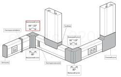 Внутренний угол 100x50мм изменяемый 80°-120° Metra 638031